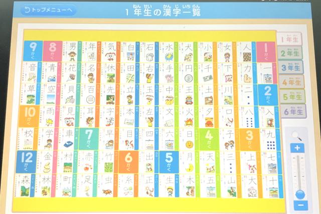 1年生の漢字一覧。6年生まであります